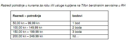 tiffon-toci-volvo-vozi-nagradna-igra-tablica