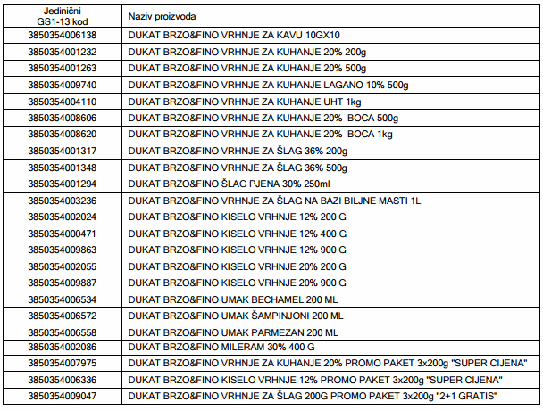 brzi-fino-nagradna-igra-2015